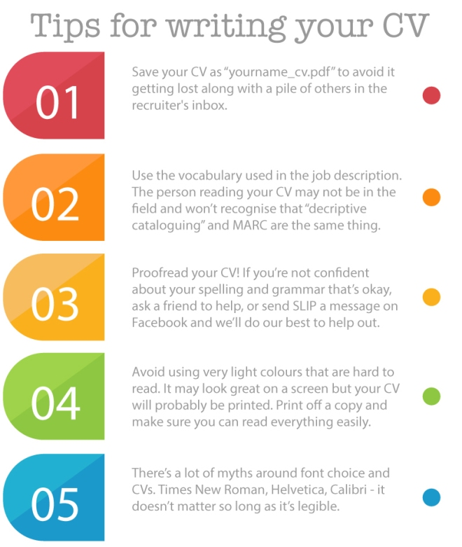 """Image of infographic, text reads: Tips for writing your CV. 1. Save your CV as """"yourname_cv.pdf"""" to avoid it getting lost along with a pile of others in the recruiter's inbox. 2. Use the vocabulary used in the job description. The person reading your CV may not be in the field and won't recognise that """"decriptive cataloguing"""" and MARC are the same thing. 3. Proofread your CV! If you're not confident about your spelling and grammar that's okay, ask a friend to help, or send SLIP a message on Facebook and we'll do our best to help out. 4. Avoid using very light colours that are hard to read. It may look great on a screen but your CV will probably be printed. Print off a copy and make sure you can read everything easily. 5. There's a lot of myths around font choice and CVs. Times New Roman, Helvetica, Calibri - it doesn't matter so long as it's legible."""