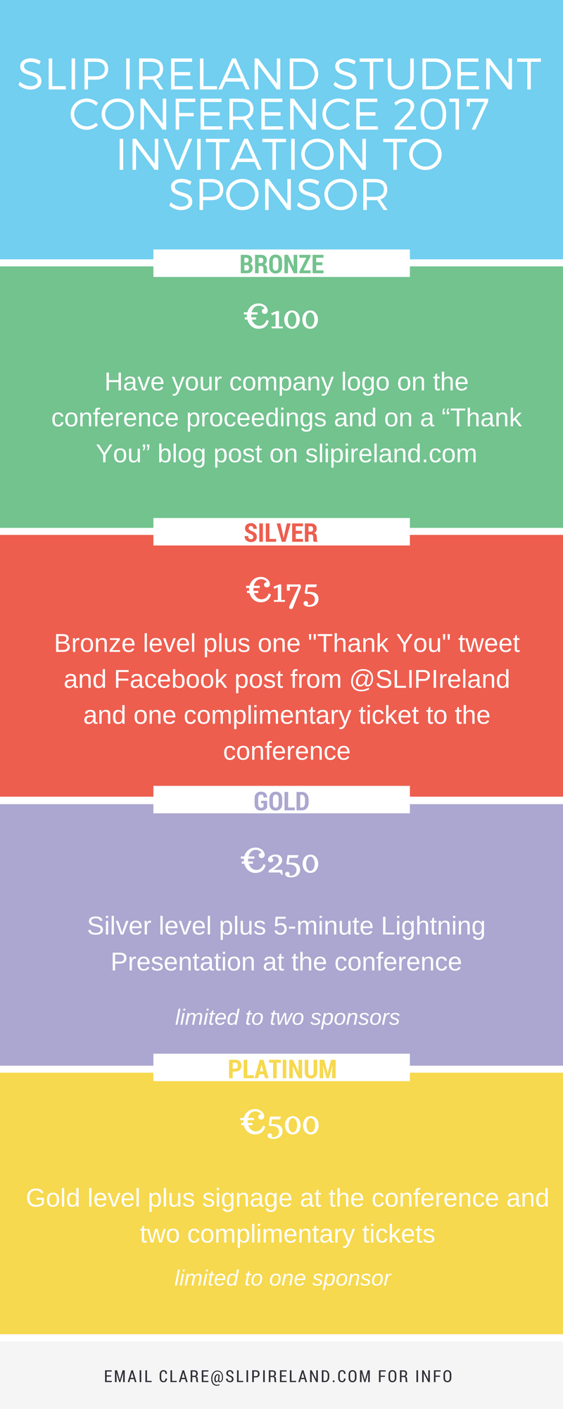 "SLIP Ireland Conference 2017 Invitation to Sponsor. Bronze €100 Have your company logo on the conference proceedings and on a ""Thank You"" blog post on slipireland.com. Silver €175 Bronze level plus one ""Thank You"" tweet and Facebook post from @SLIPIreland and one complimentary ticket to the conference. Gold €250 Silver level plus 5-minute Lightning Presentation at the conference. Limited to two sponsors. Platinum €500 Gold level plus signage at the conference and two complimentary tickets. Limited to one sponsor."